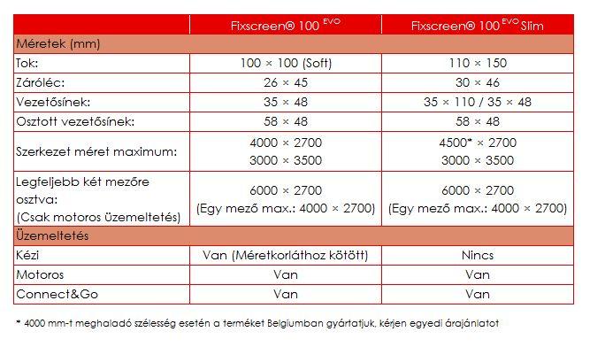fixscreen-tablazat-meretek