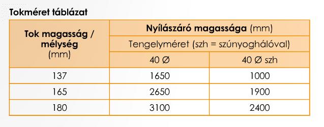 tokmeret-tabla